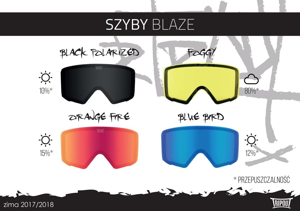 szybki Blaze.jpg